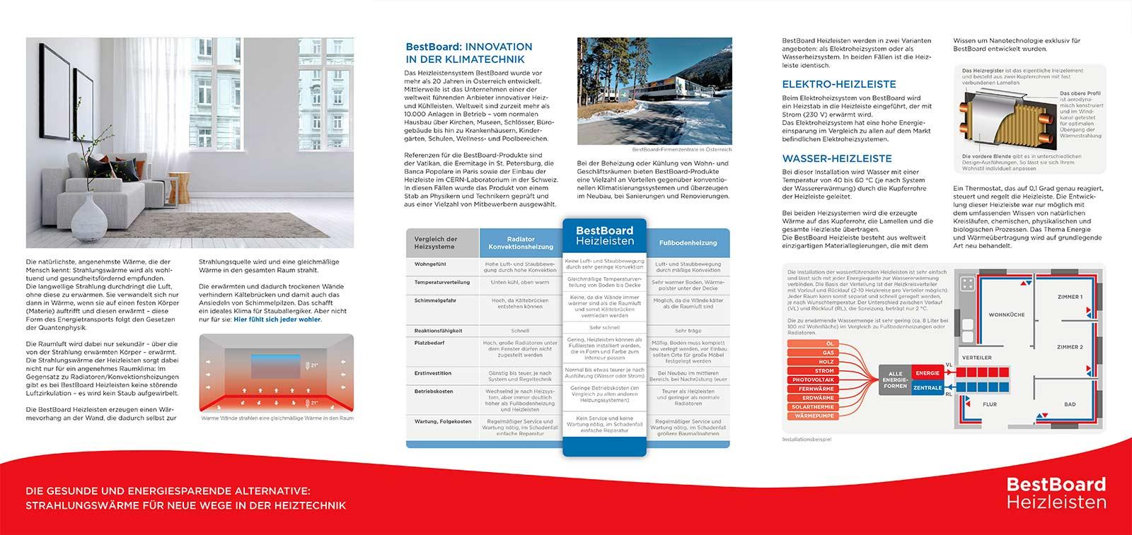 BestBoard Heizleisten Pyro Design Berlin
